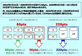 925自動植樹図2.jpg